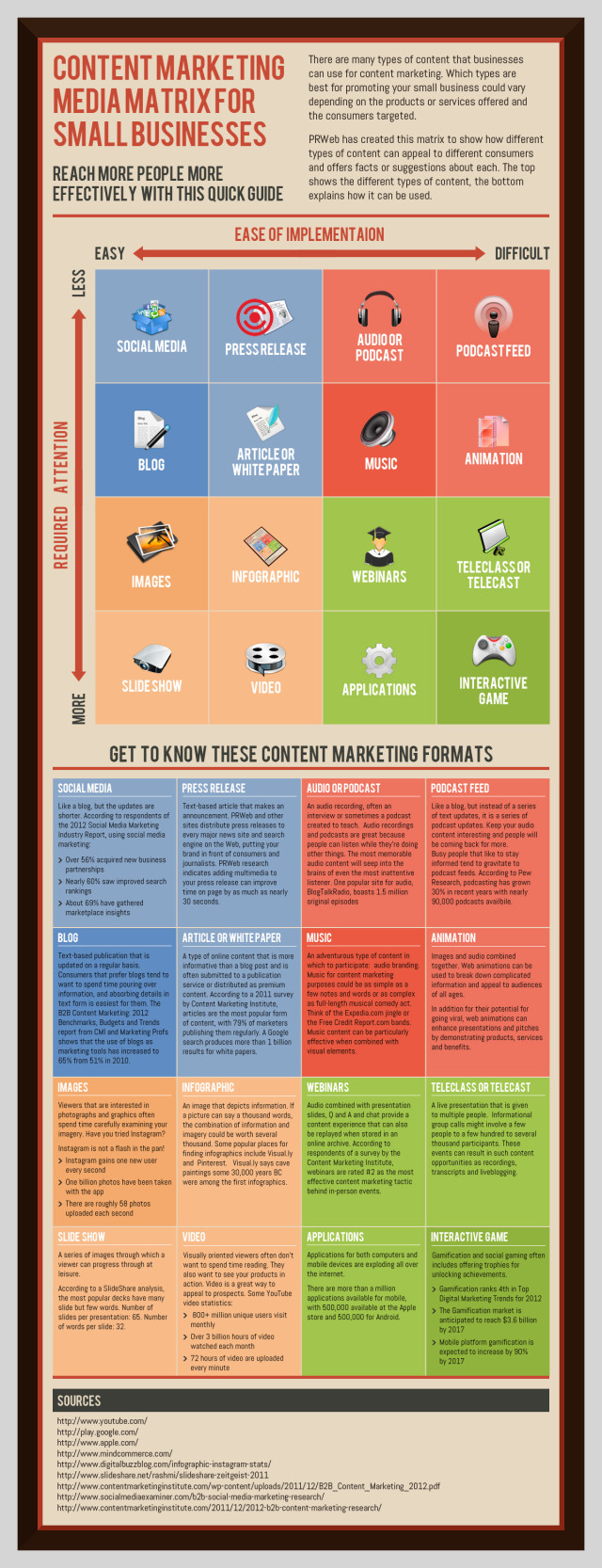 content-and-branding-large-640x1666