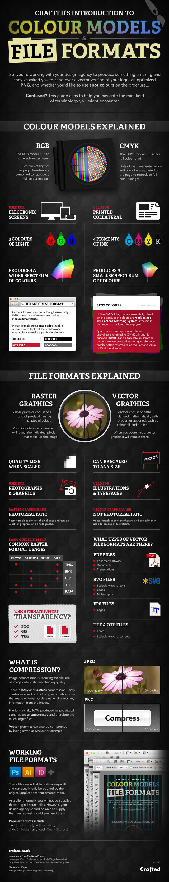 color-formats