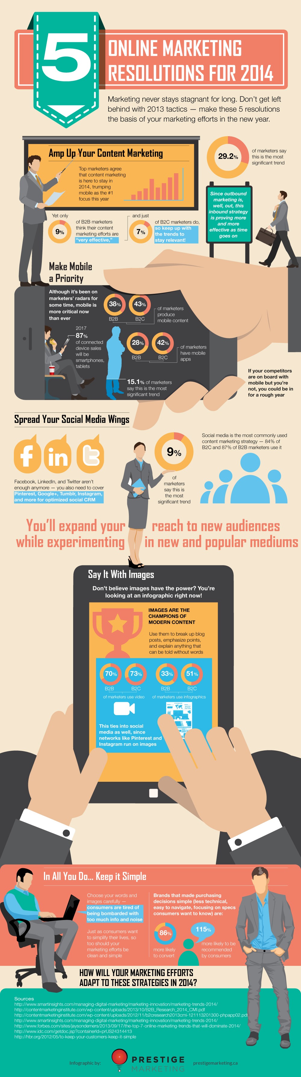 5-Online_Marketing_Resolutions_for_20141