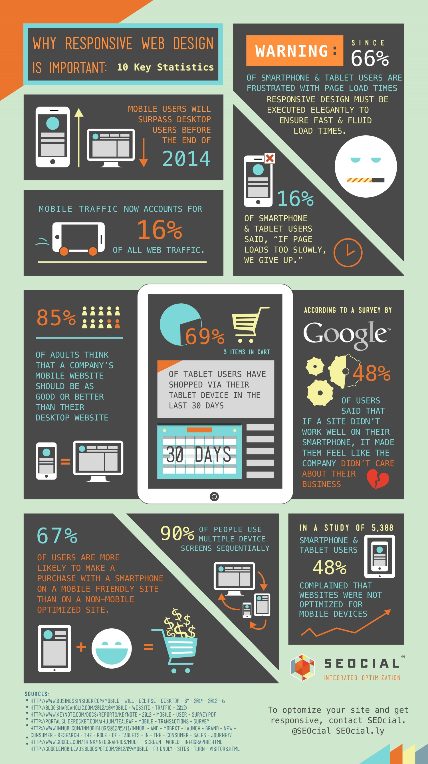 why-responsive-design-is-important-10-key-statistics_52ac8f0317aaa_w1500.png