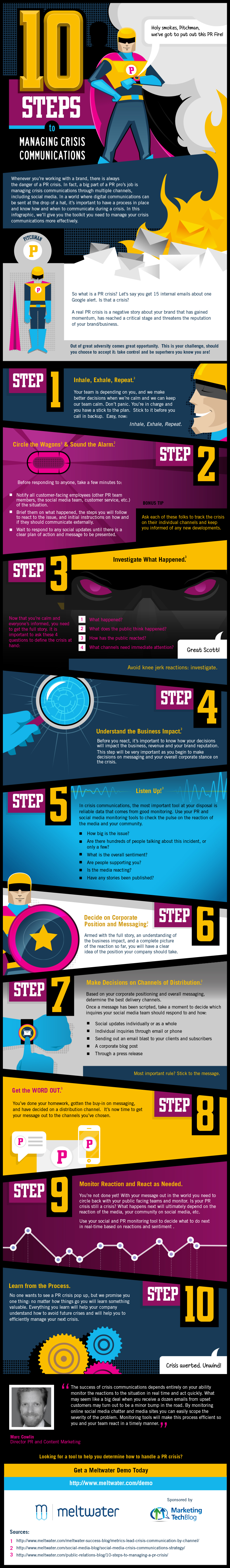 Meltwater-Infographic-mod3